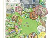 Kolekce Idea Nejlepší z Plán Zahrady