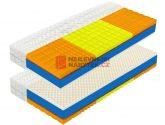 Obraz Inspirace Nejchladnejší Matrace 90X200X20